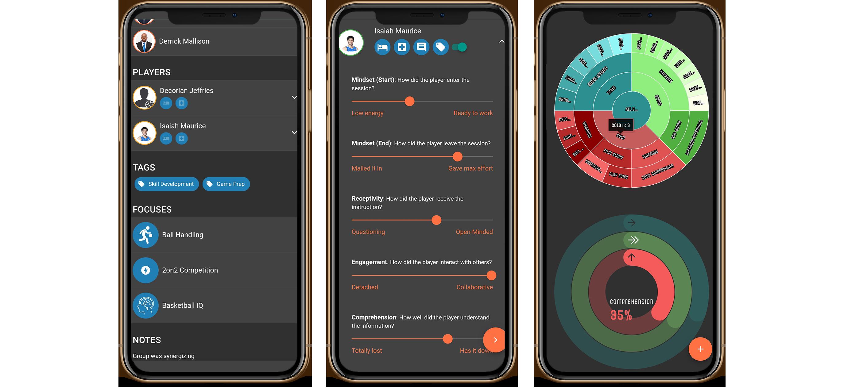 Session Tracker 3 Phones